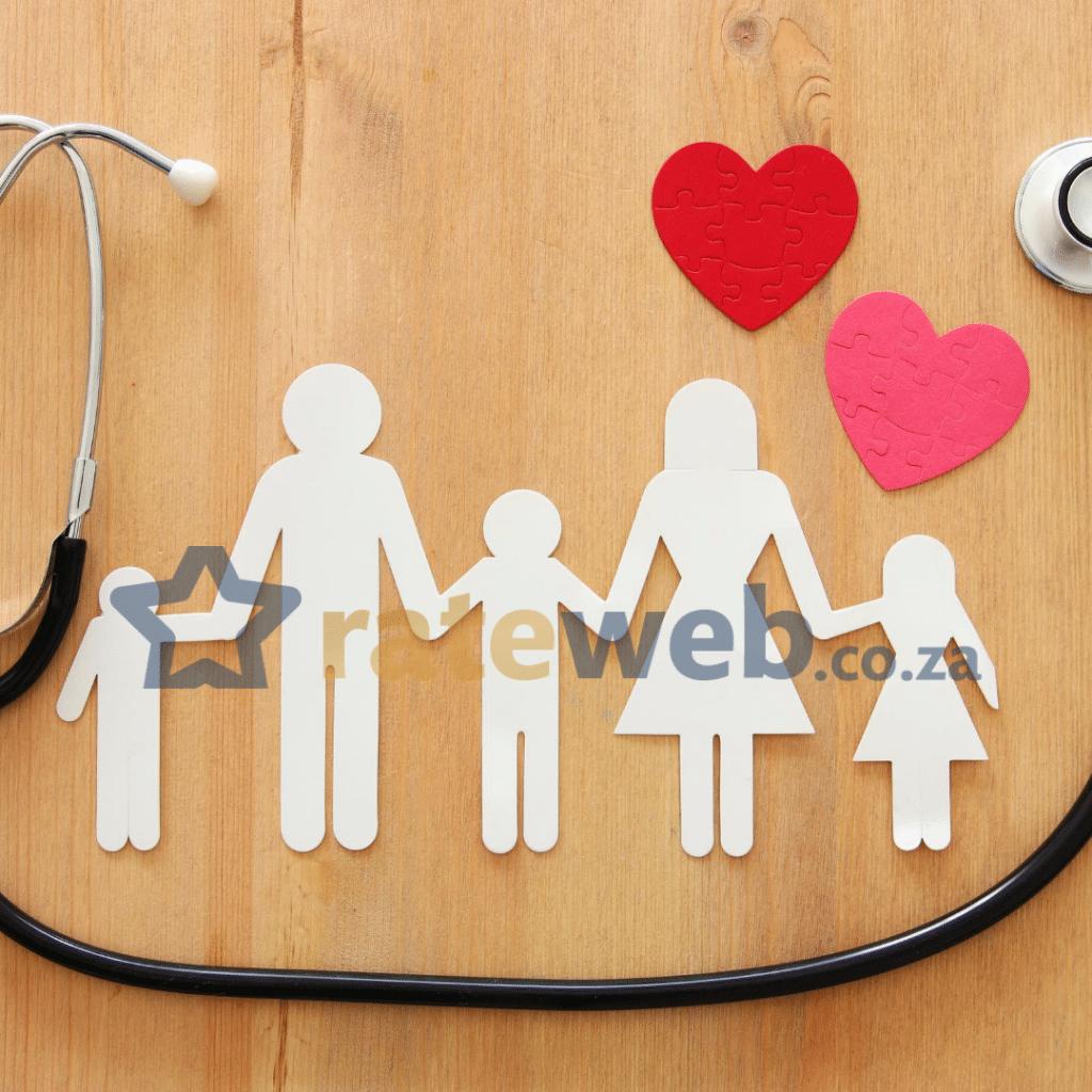Bonitas Medical  fund review